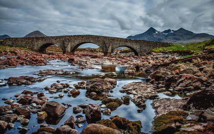 bridge-background-hd